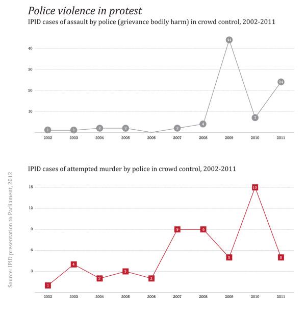 R2K Infographic - IPID stats